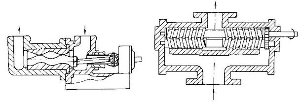 G型单螺杆泵因定子选用多种弹性材料制成,所以这种泵对高粘度流体的输送和含有硬质浮颗粒介质或含有纤维介质的输送,有一般泵种所不能胜任的特性。其流量与转速成正比。转动可采用联轴器直接传动,或采用调速电机,三角带,变速箱等装置变速。这种泵零件少,结构紧凑,体积小,维修简便,转子和定子是本泵的易损件,结构间单,便于装拆。   G型单螺杆泵输送介质:各种粘度的液体,特别是粘稠难输送的介质。各种浓度的液体及经过分离脱水的干物料。含有固体颗粒、纤维、悬浮物的液体。液体、气体、固体的混合物。不能受搅动、剪切、掠夺的